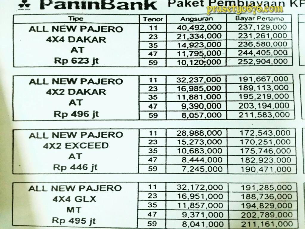 Daftar Harga Mitsubishi All New Pajero Sport Lengkap Beserta List Cicilan Prasetyo676 Com