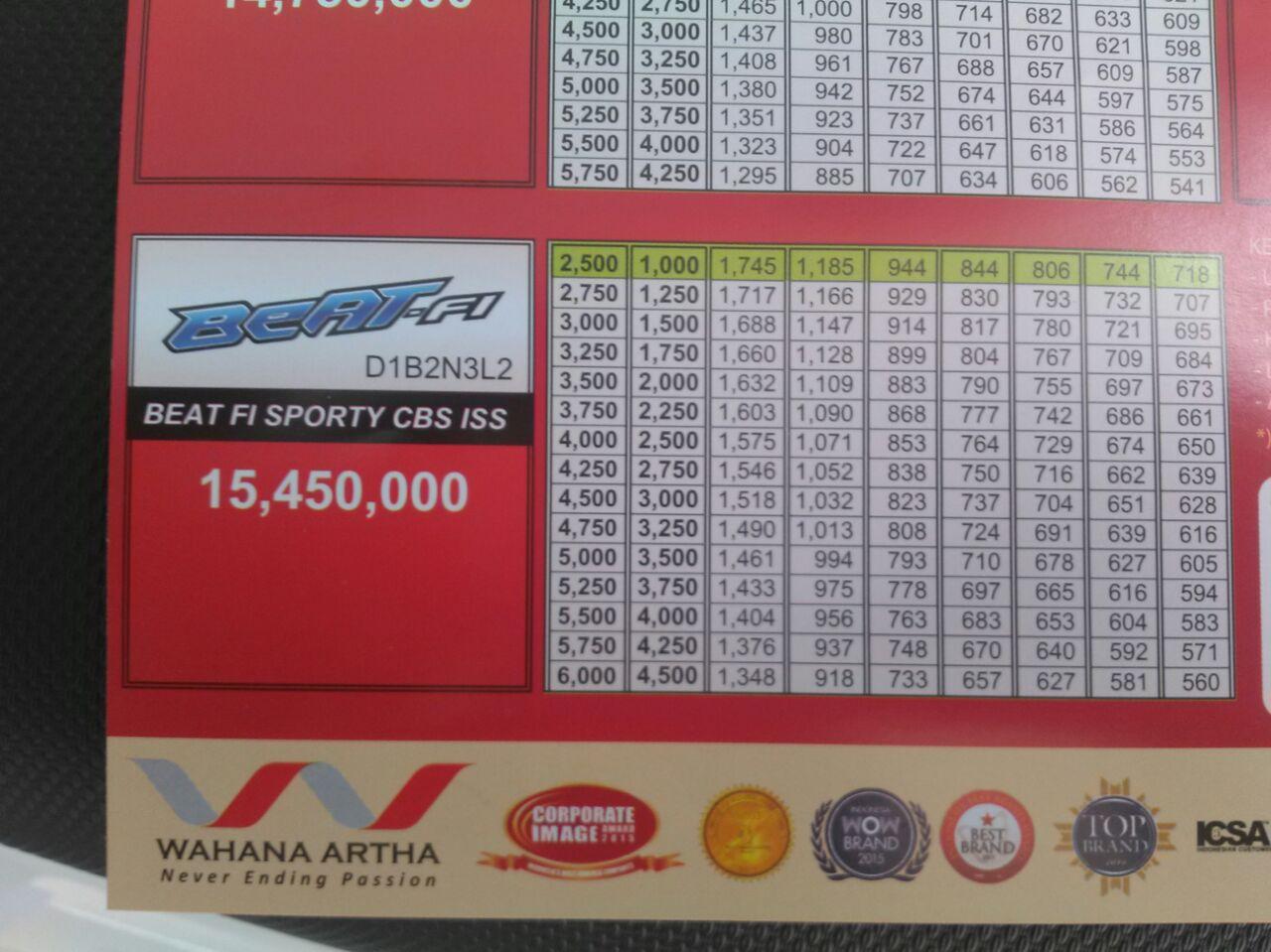 Harga New Vario 110 Esp Cbs Iss Grande White Yogyakarta